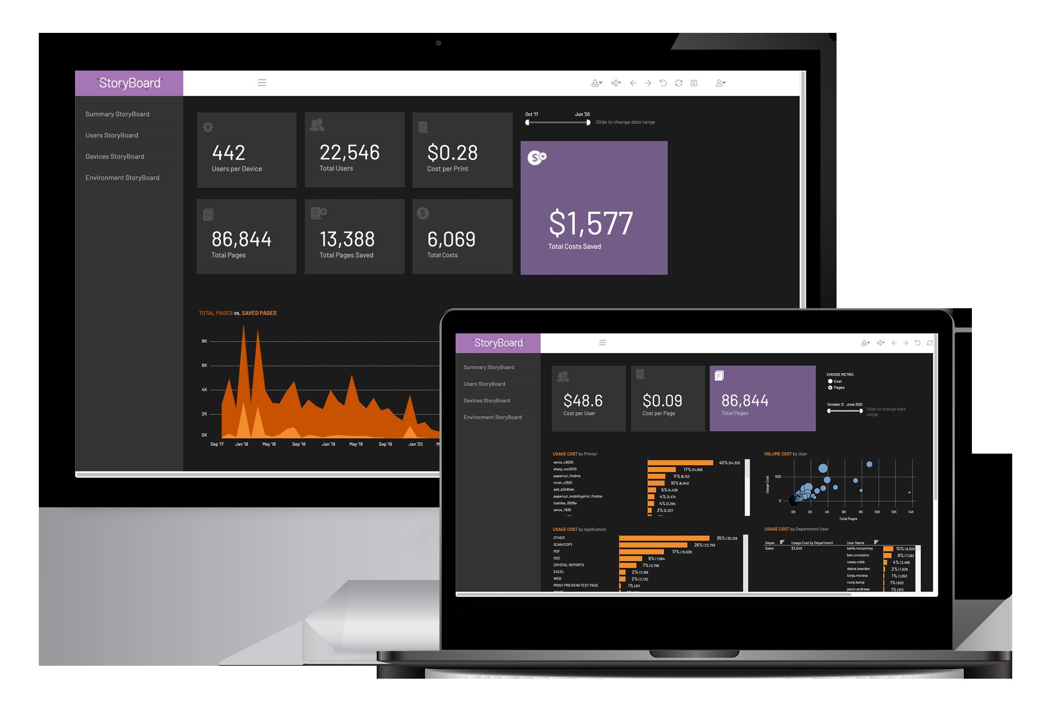 StoryBoard-Monitors